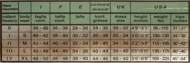 Pierre Mantoux size chart lg