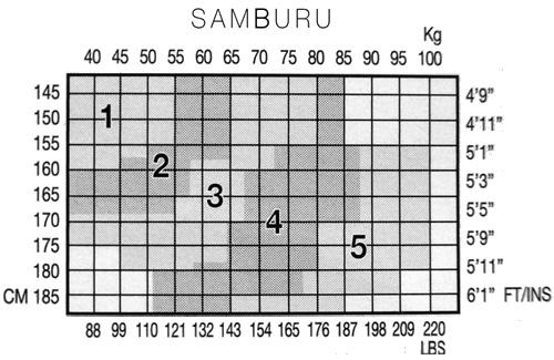 SAMBURU size chart